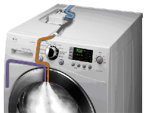 Lavage mda saumur - Mda lave linge ...